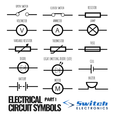 Electrical Symbols: PART ONE