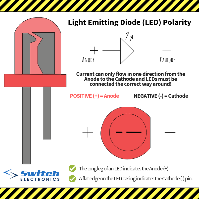 led polarity infographic